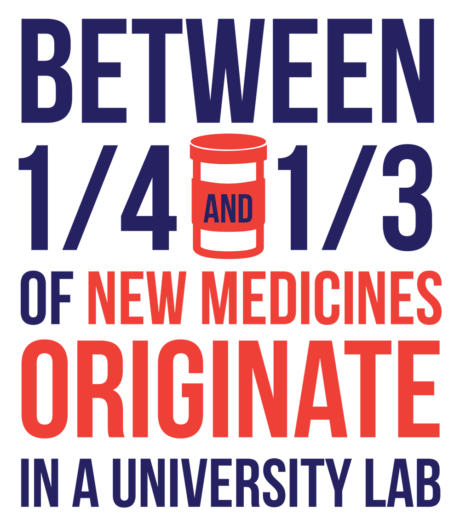 Lots of medicines originate in university labs