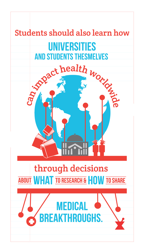 Students Should Also Learn How Universities and Students Themselves Can Impact Health Worldwide